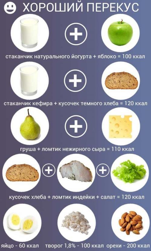 Что можно есть на перекус. Полезные перекусы при правильном питании