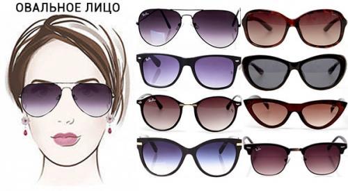Как подобрать очки солнцезащитные по форме лица для женщин. Рекомендации, как подобрать солнцезащитные очки по форме лица