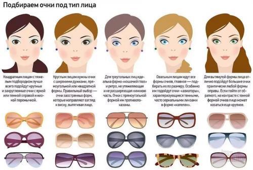 Как подобрать солнцезащитные очки по форме лица для женщин. Как выбрать солнцезащитные очки по форме лица женщине