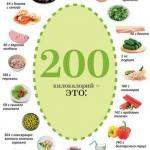 """Здоровый перекус.  Диетологи рекомендуют """"Укладываться"""" в 200 ккал, составляя свой """"промежуточный"""" рацион, т. е. перекусы."""
