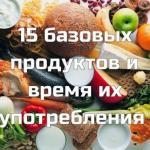 15 базовых продуктов и время их употребления?