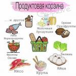 Список продуктов, который поможет в похудении.