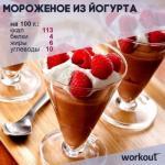 6 вкусных и диетических рецептов мороженого?