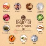 11 продуктов, которые сжигают жир.