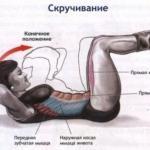Упражнения для укрепления корпуса.