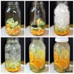 Цитрусовая вода для похудения?