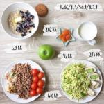 Аппетитное меню для похудения.