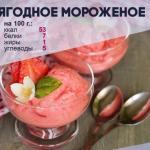 Творожно - ягодное мороженое.