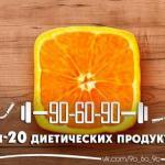 20 продуктов, сжигающих жиры и регулирующих обмен веществ?