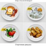 Сколько калоpий нужно в день, чтобы похудеть?