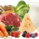 Время пищеварения пищи в желудке.