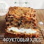 Фруктовый хлеб - превратите ваш завтрак в наслаждение!