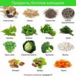 Кальций в организме человека для сохранения здоровья и борьбы с подкожным жиром.