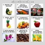 Сколько калорий в продуктах.