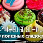 10 полезных сладостей.