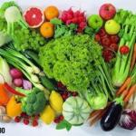 Еда, которая ускоряет метаболизм.